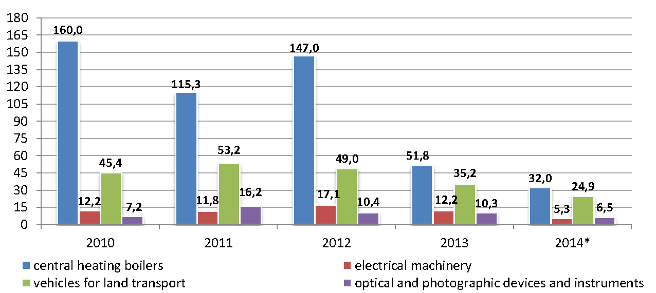 Sector_profile_engineering_industry_import_ukr.png
