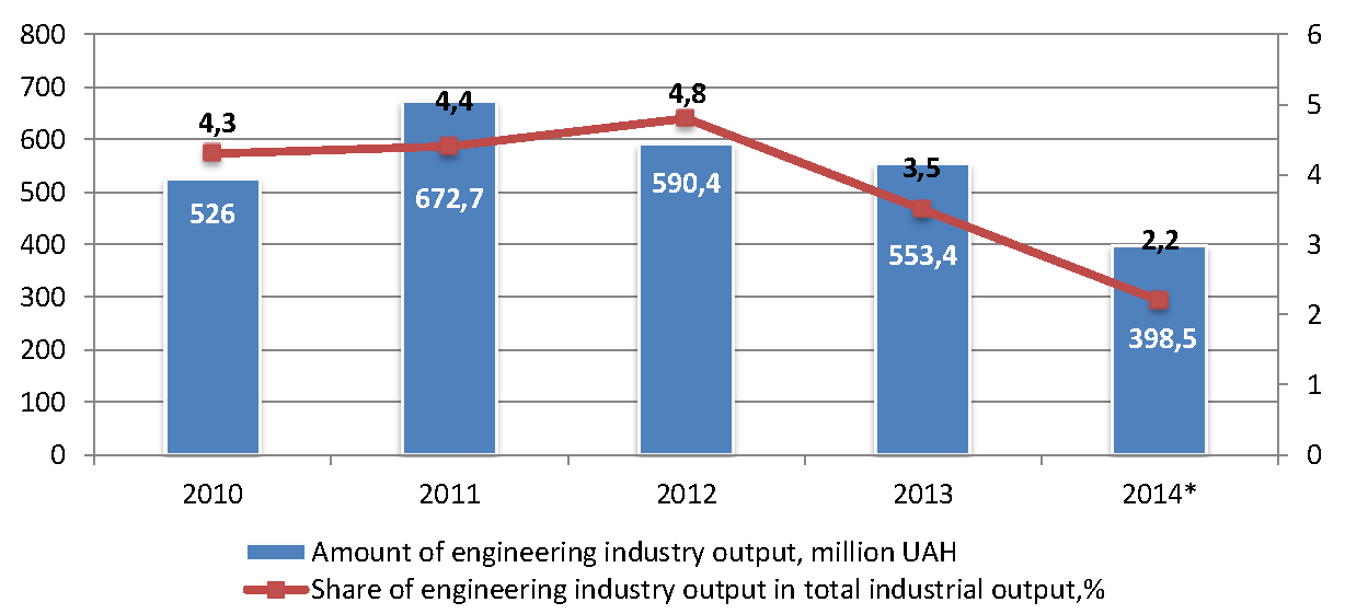Sector_profile_building_industry_output_ukr.png